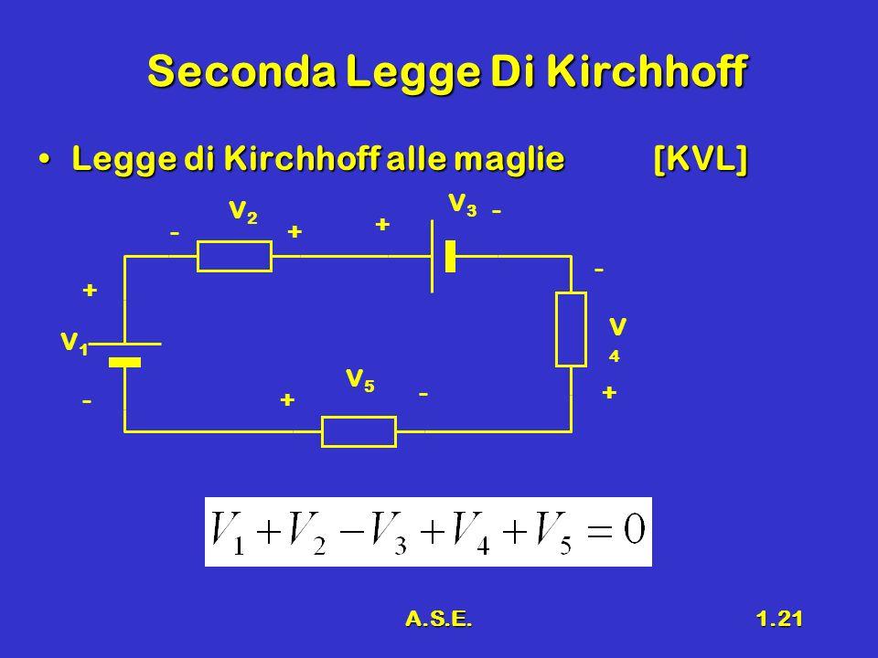 A.S.E.1.21 Seconda Legge Di Kirchhoff Legge di Kirchhoff alle maglie[KVL]Legge di Kirchhoff alle maglie[KVL] V1V1 V2V2 V3V3 V4V4 V5V5 + - + + + + - -