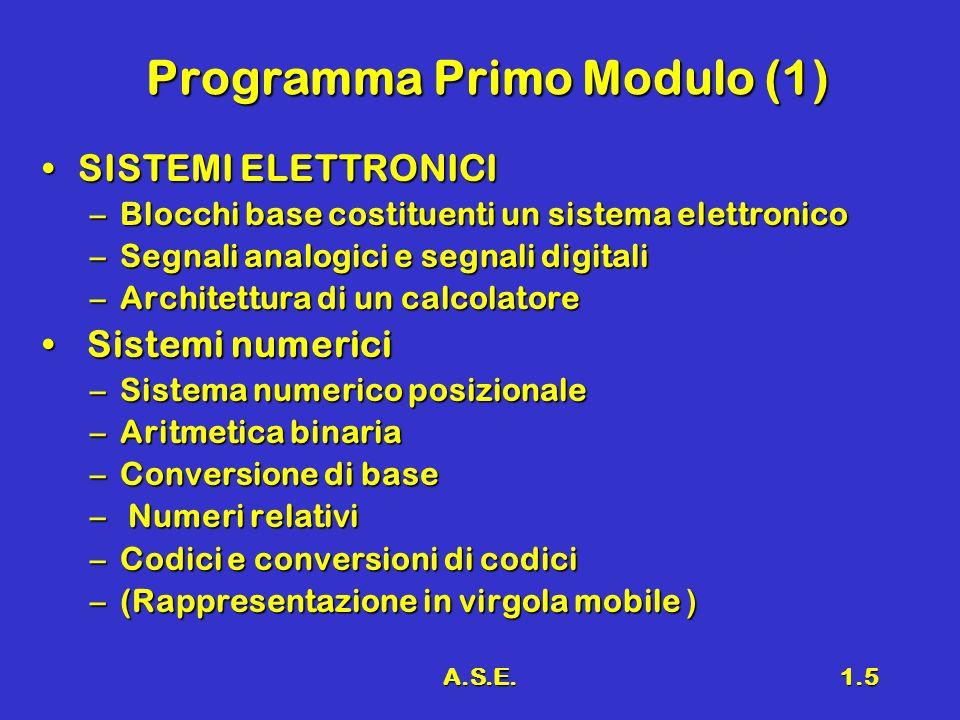 A.S.E.1.6 Programma Primo Modulo (2) ALGEBRA BOOLEANA:ALGEBRA BOOLEANA: –Lalgebra booleana quale sistema matematico –Funzioni logiche elementari –Tabella di verità ed espressioni boleane –Teoremi fondamentali –Forme canoniche –Tecniche di minimizzazione logica –Tecniche di minimizzazione logica RETI LOGICHE COMBINATORIERETI LOGICHE COMBINATORIE –La rete logica come blocco funzionale –Modelli di descrizione –Porte logiche –Cenni alle tecniche di realizzazione –Cenni alle tecniche di realizzazione