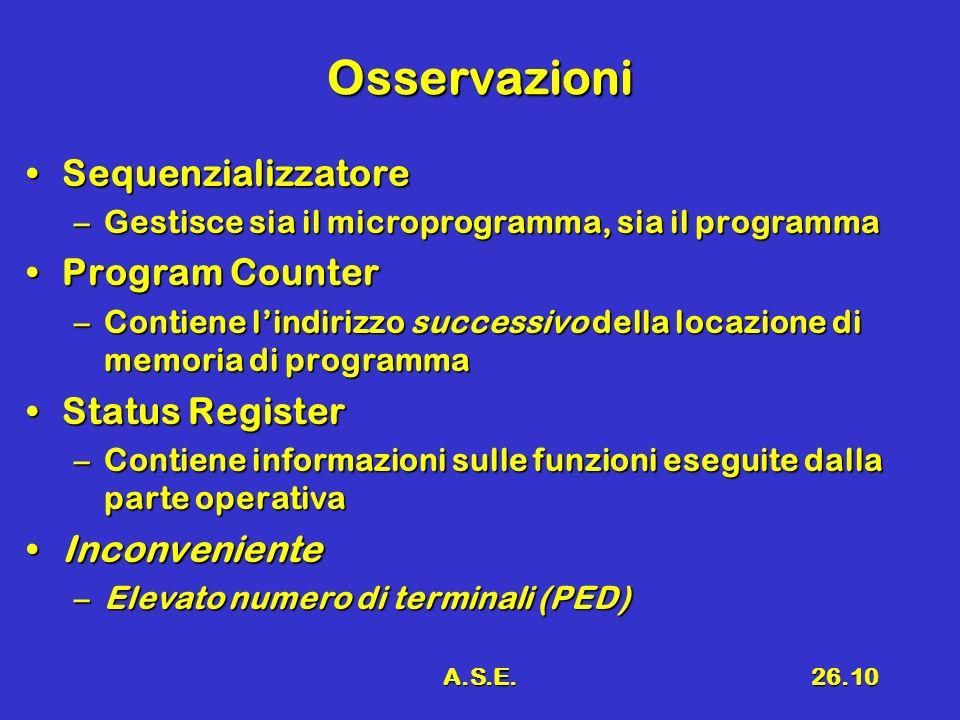 A.S.E.26.10 Osservazioni SequenzializzatoreSequenzializzatore –Gestisce sia il microprogramma, sia il programma Program CounterProgram Counter –Contie