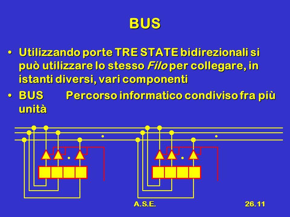 A.S.E.26.11 BUS Utilizzando porte TRE STATE bidirezionali si può utilizzare lo stesso Filo per collegare, in istanti diversi, vari componentiUtilizzan