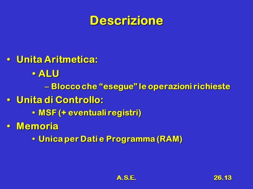 A.S.E.26.13 Descrizione Unita Aritmetica:Unita Aritmetica: ALUALU –Blocco che esegue le operazioni richieste Unita di Controllo:Unita di Controllo: MS