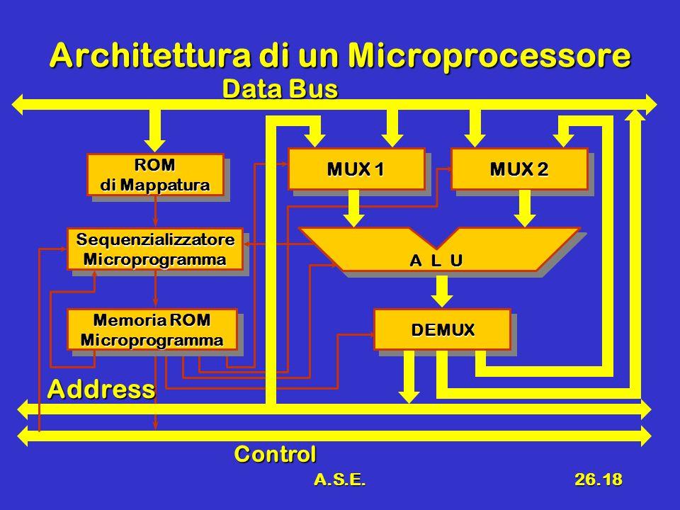 A.S.E.26.18 Architettura di un Microprocessore Data Bus ROM di Mappatura ROM Memoria ROM Microprogramma Microprogramma SequenzializzatoreMicroprogramm