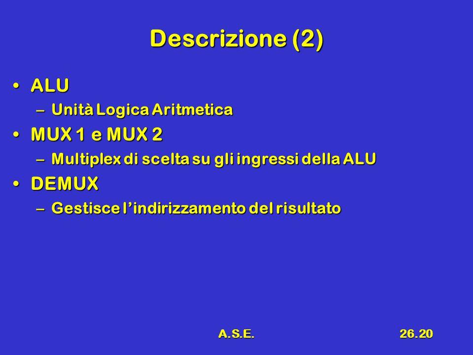 A.S.E.26.20 Descrizione (2) ALUALU –Unità Logica Aritmetica MUX 1 e MUX 2MUX 1 e MUX 2 –Multiplex di scelta su gli ingressi della ALU DEMUXDEMUX –Gest