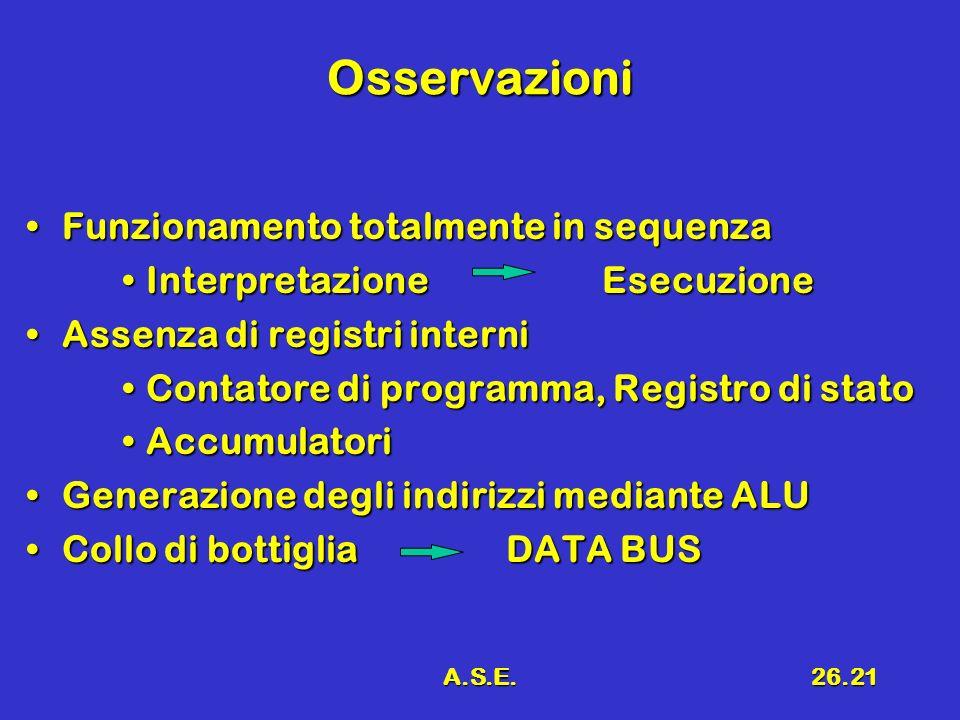 A.S.E.26.21 Osservazioni Funzionamento totalmente in sequenzaFunzionamento totalmente in sequenza Interpretazione EsecuzioneInterpretazione Esecuzione