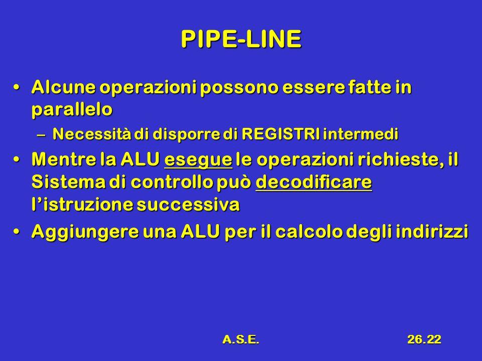 A.S.E.26.22 PIPE-LINE Alcune operazioni possono essere fatte in paralleloAlcune operazioni possono essere fatte in parallelo –Necessità di disporre di