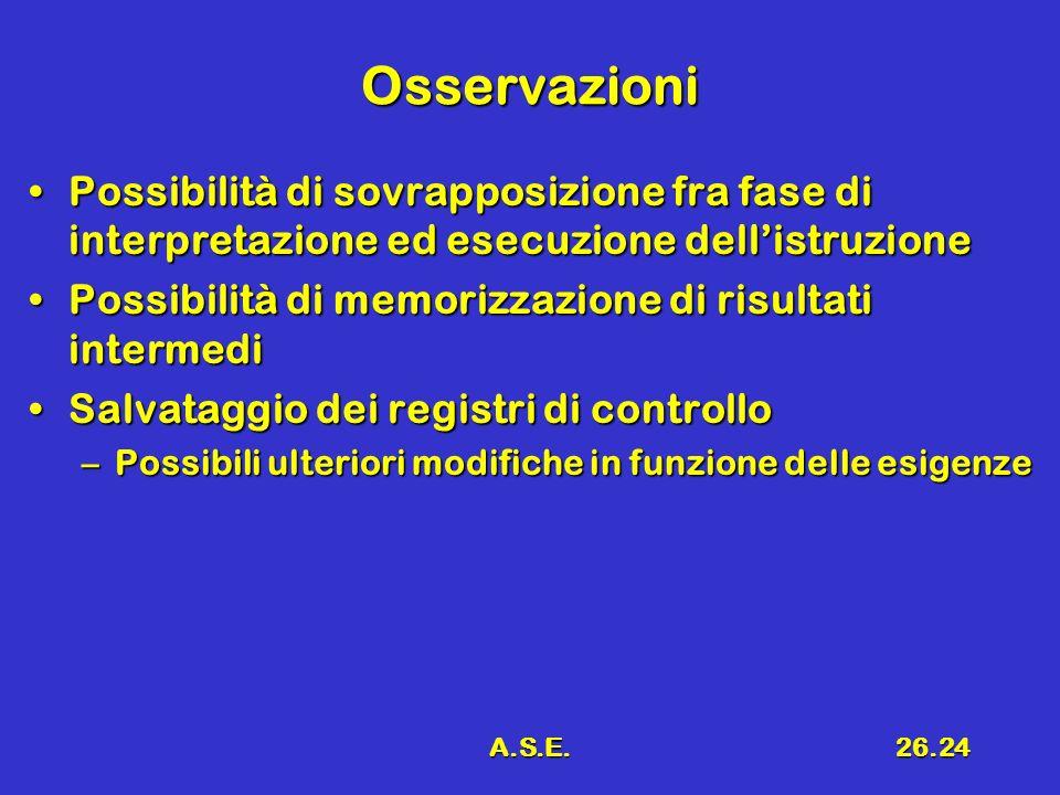 A.S.E.26.24 Osservazioni Possibilità di sovrapposizione fra fase di interpretazione ed esecuzione dellistruzionePossibilità di sovrapposizione fra fas