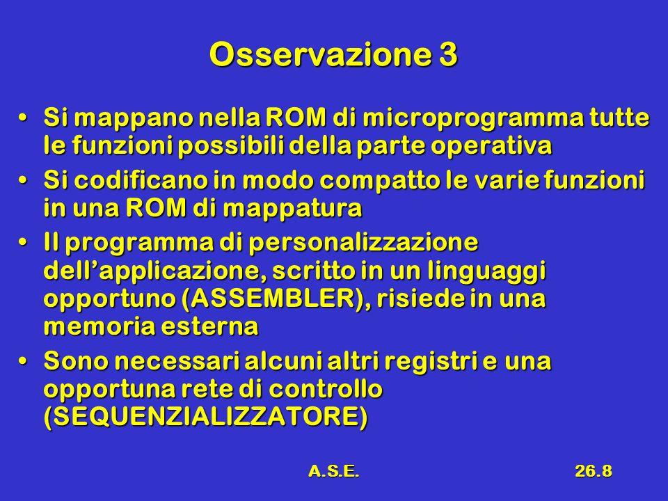 A.S.E.26.19 Descrizione (1) ROM di MappaturaROM di Mappatura –Converte il codice macchina in codice interno SequenzializzatoreSequenzializzatore –Rete di controllo effettiva Memoria di MicroprogrammaMemoria di Microprogramma –Converte il codice interno nei codici di controllo dei vari blocchi