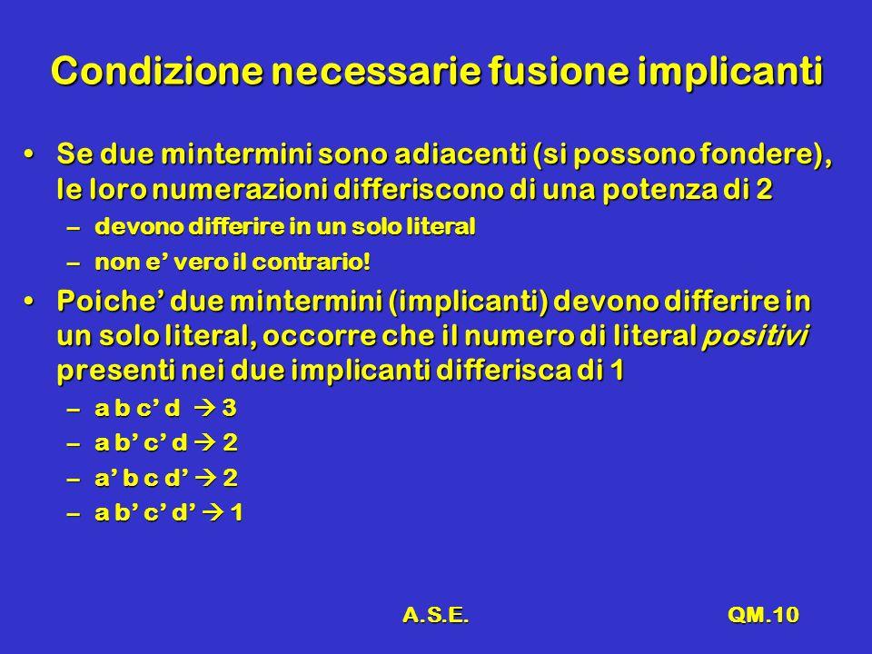 A.S.E.QM.10 Condizione necessarie fusione implicanti Se due mintermini sono adiacenti (si possono fondere), le loro numerazioni differiscono di una po