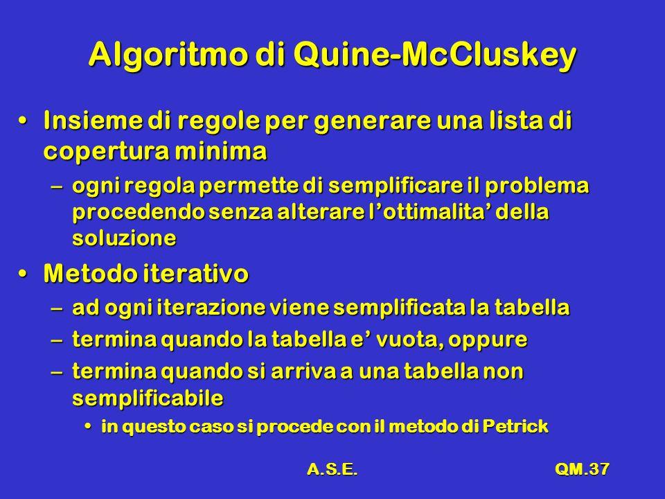 A.S.E.QM.37 Algoritmo di Quine-McCluskey Insieme di regole per generare una lista di copertura minimaInsieme di regole per generare una lista di coper