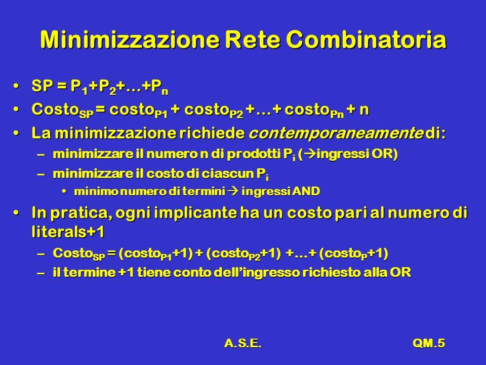 A.S.E.QM.46 Dominanza di riga Dominanza di riga: se la riga m ha tutti i della riga n (piu qualcuno), allora limplicante m riconosce tutti i mintermini di n (piu qualcuno)Dominanza di riga: se la riga m ha tutti i della riga n (piu qualcuno), allora limplicante m riconosce tutti i mintermini di n (piu qualcuno) Possiamo allora eliminare n dalla tabella se il suo costo non e inferiore a quello di mPossiamo allora eliminare n dalla tabella se il suo costo non e inferiore a quello di m –il numero di literals nellespressione finale non aumenta –in caso di parita di, occorre scegliere i cubi di ordine maggiore
