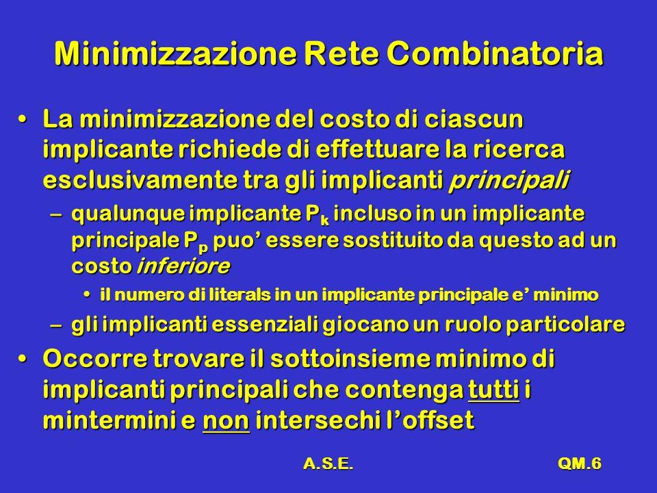 A.S.E.QM.17 Tabella Generazione Implicanti Principali Indice (# uni) Cubi 0 Cubi 1 Cubi 2 00101 22,3(1) 0100 42,10(8) 1000 8 00112 3 0101 5 1010 10 10 1100 12 12 01113 7 1011 11 11 1101 13 13