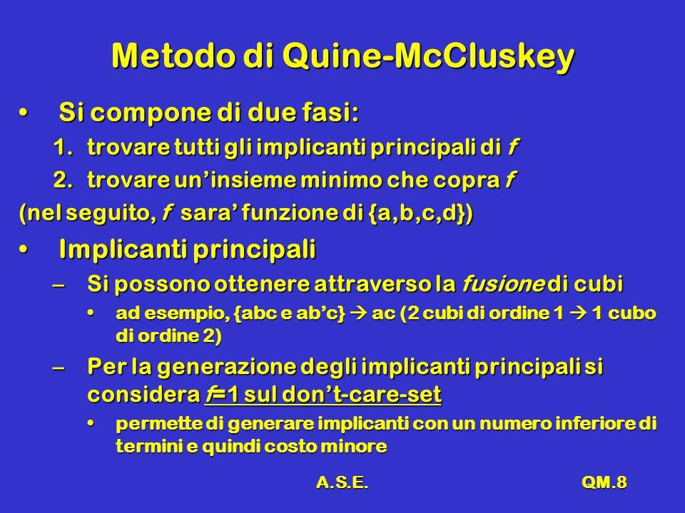 A.S.E.QM.8 Metodo di Quine-McCluskey Si compone di due fasi:Si compone di due fasi: 1.trovare tutti gli implicanti principali di f 2.trovare uninsieme