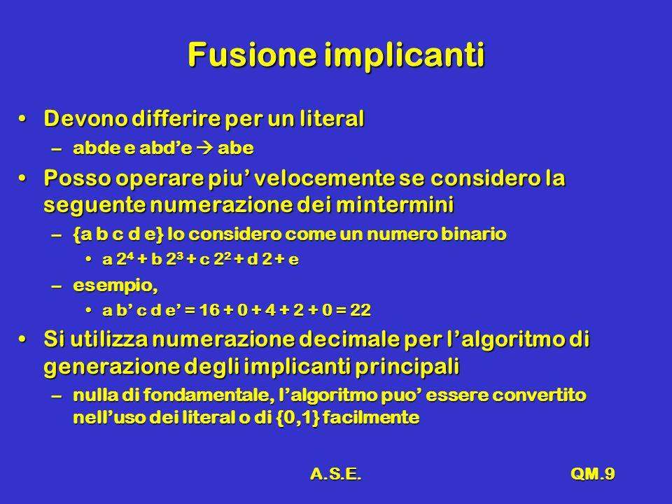 A.S.E.QM.10 Condizione necessarie fusione implicanti Se due mintermini sono adiacenti (si possono fondere), le loro numerazioni differiscono di una potenza di 2Se due mintermini sono adiacenti (si possono fondere), le loro numerazioni differiscono di una potenza di 2 –devono differire in un solo literal –non e vero il contrario.