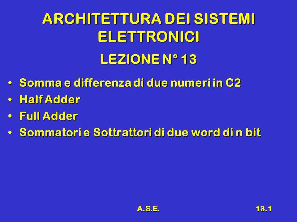 A.S.E.13.1 ARCHITETTURA DEI SISTEMI ELETTRONICI LEZIONE N° 13 Somma e differenza di due numeri in C2Somma e differenza di due numeri in C2 Half AdderHalf Adder Full AdderFull Adder Sommatori e Sottrattori di due word di n bitSommatori e Sottrattori di due word di n bit