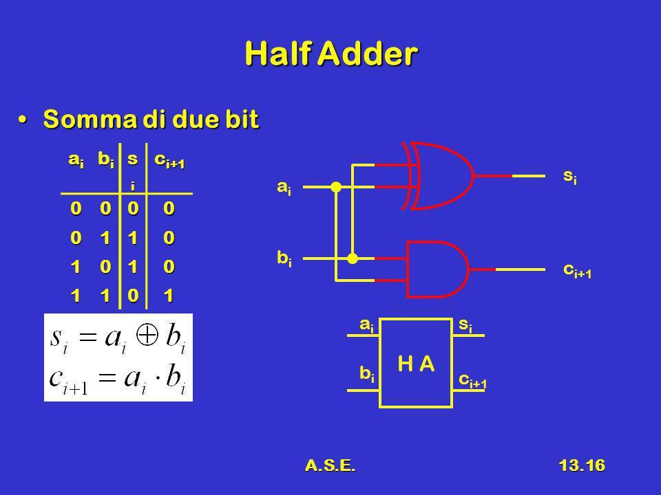 A.S.E.13.16 Half Adder Somma di due bitSomma di due bit aiaiaiai bibibibi sisisisi c i+1 0000 0110 1010 1101 aiai bibi sisi H A aiai bibi sisi c i+1