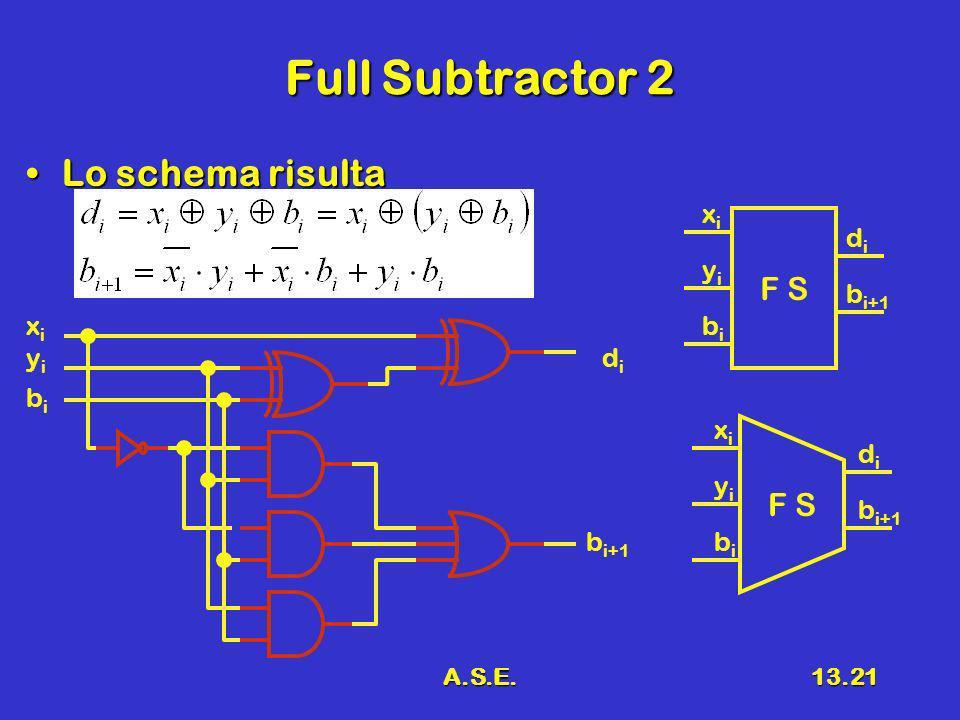 A.S.E.13.21 Full Subtractor 2 Lo schema risultaLo schema risulta xixi yiyi didi b i+1 bibi F S xixi yiyi didi b i+1 bibi xixi yiyi didi bibi F S