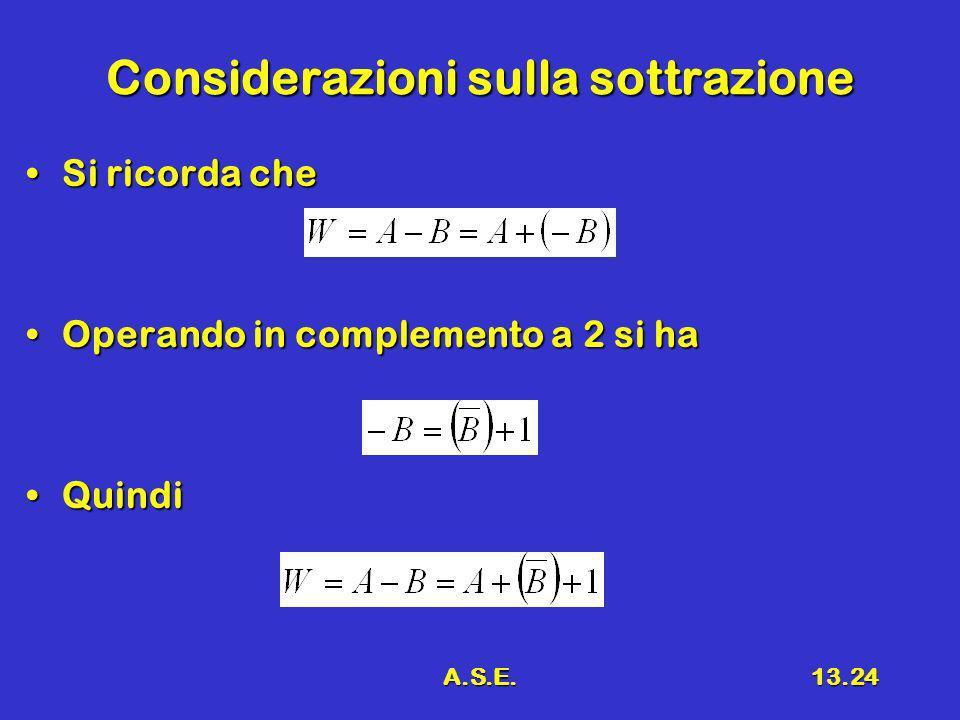 A.S.E.13.24 Considerazioni sulla sottrazione Si ricorda cheSi ricorda che Operando in complemento a 2 si haOperando in complemento a 2 si ha QuindiQuindi
