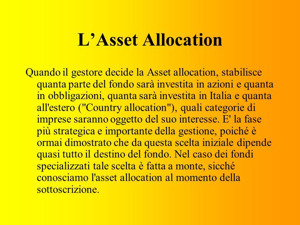 Quando il gestore decide la Asset allocation, stabilisce quanta parte del fondo sarà investita in azioni e quanta in obbligazioni, quanta sarà investi