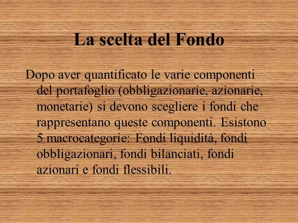 La scelta del Fondo Dopo aver quantificato le varie componenti del portafoglio (obbligazionarie, azionarie, monetarie) si devono scegliere i fondi che
