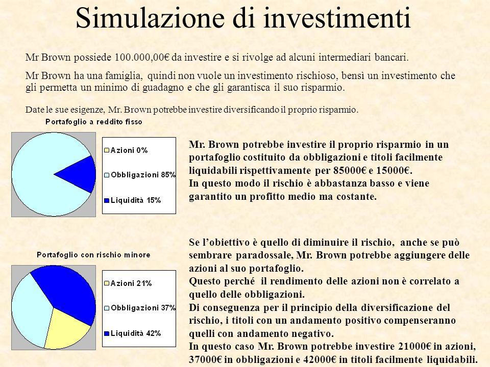 Simulazione di investimenti Mr Brown possiede 100.000,00 da investire e si rivolge ad alcuni intermediari bancari. Mr Brown ha una famiglia, quindi no
