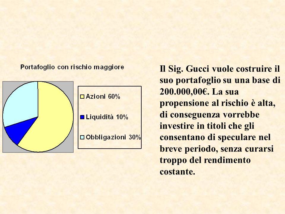 Il Sig. Gucci vuole costruire il suo portafoglio su una base di 200.000,00. La sua propensione al rischio è alta, di conseguenza vorrebbe investire in