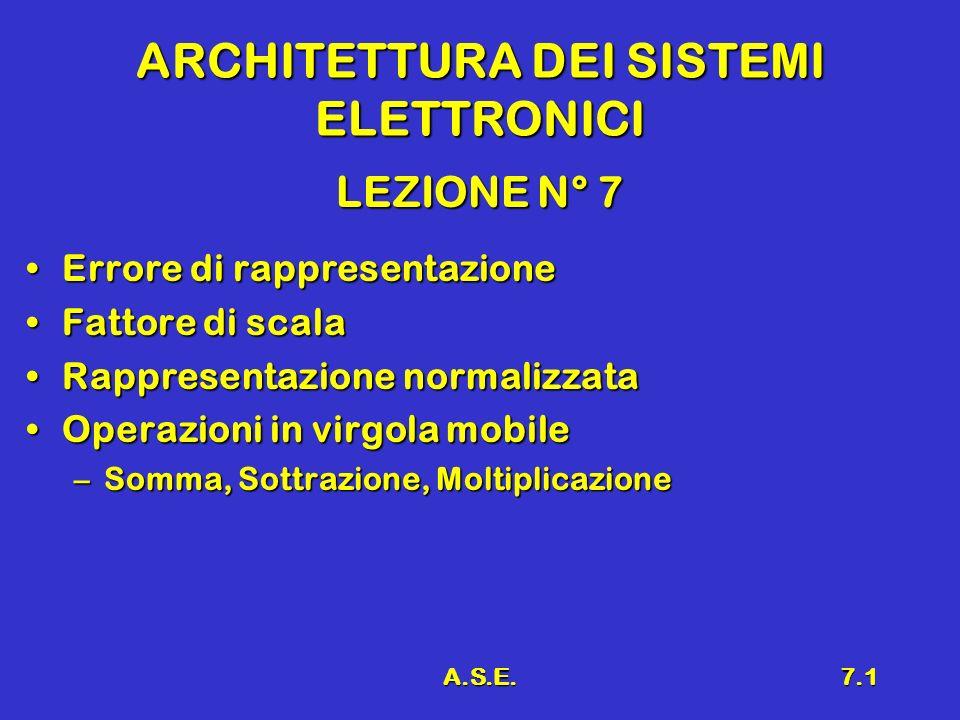 A.S.E.7.1 ARCHITETTURA DEI SISTEMI ELETTRONICI LEZIONE N° 7 Errore di rappresentazioneErrore di rappresentazione Fattore di scalaFattore di scala Rapp