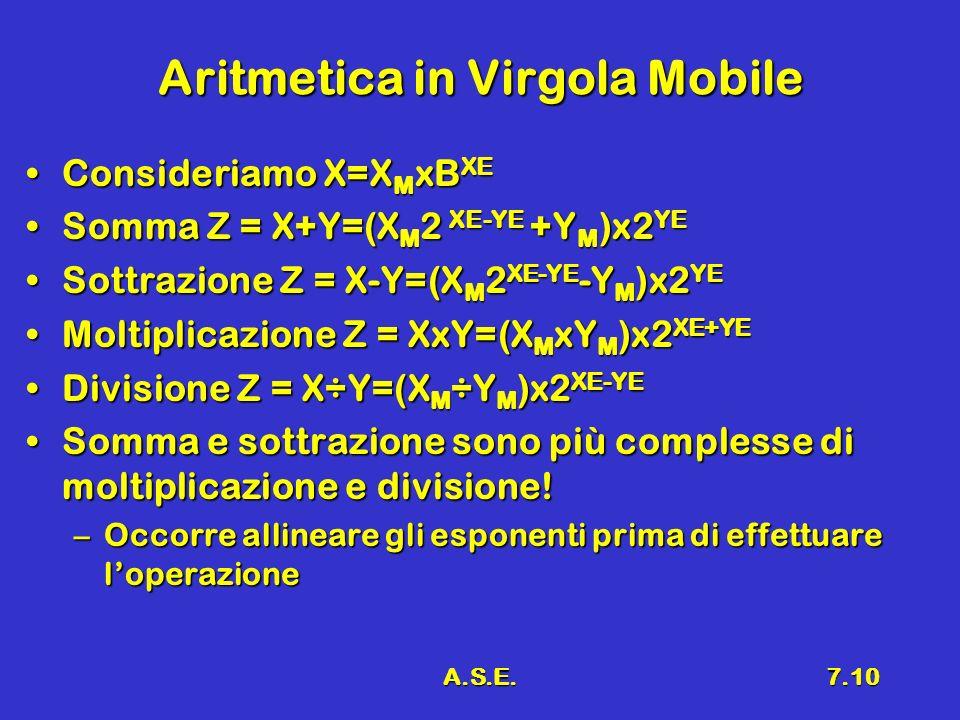 A.S.E.7.10 Aritmetica in Virgola Mobile Consideriamo X=X M xB XEConsideriamo X=X M xB XE Somma Z = X+Y=(X M 2 XE-YE +Y M )x2 YESomma Z = X+Y=(X M 2 XE