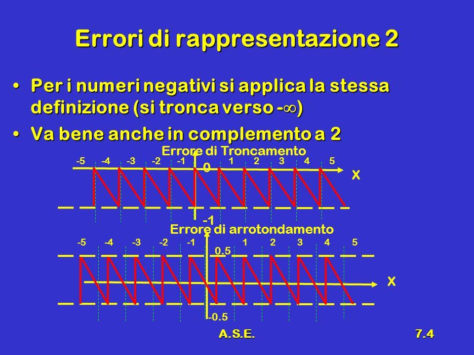 A.S.E.7.4 Errori di rappresentazione 2 Per i numeri negativi si applica la stessa definizione (si tronca verso - )Per i numeri negativi si applica la