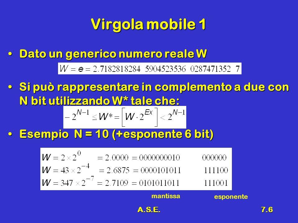 A.S.E.7.6 Virgola mobile 1 Dato un generico numero reale WDato un generico numero reale W Si può rappresentare in complemento a due con N bit utilizza