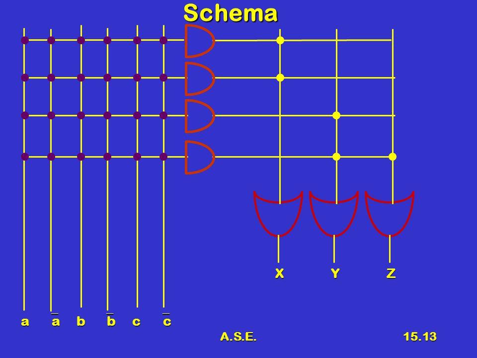 A.S.E.15.13Schema b b a cacb XYZ