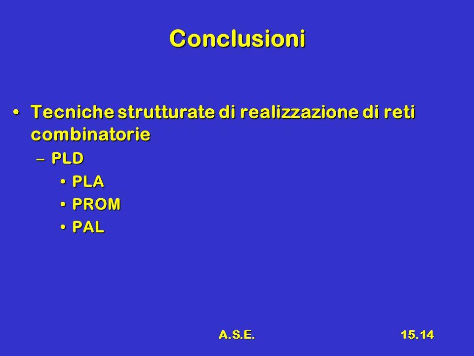 A.S.E.15.14 Conclusioni Tecniche strutturate di realizzazione di reti combinatorieTecniche strutturate di realizzazione di reti combinatorie –PLD PLAPLA PROMPROM PALPAL