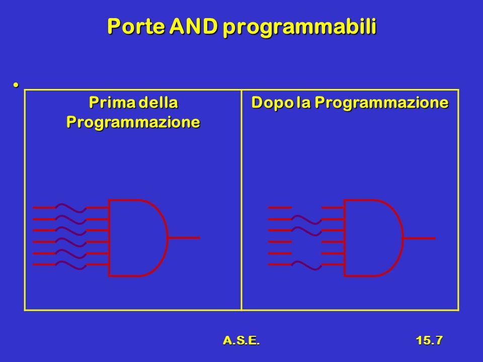 A.S.E.15.7 Porte AND programmabili Prima della Programmazione Dopo la Programmazione