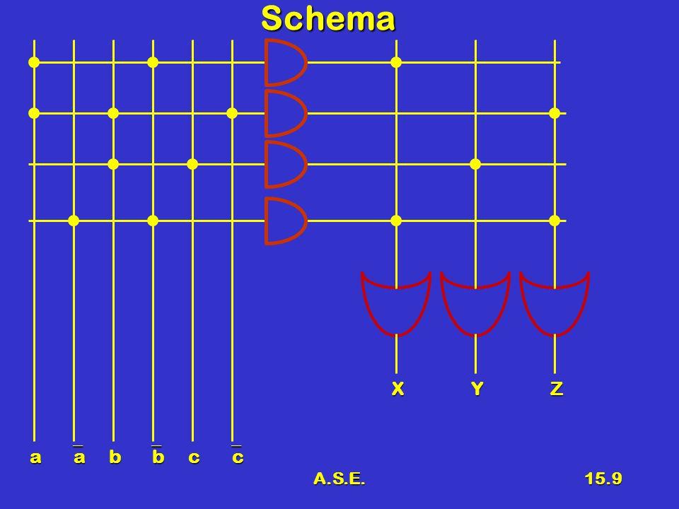 A.S.E.15.9Schema b b a cacb XYZ