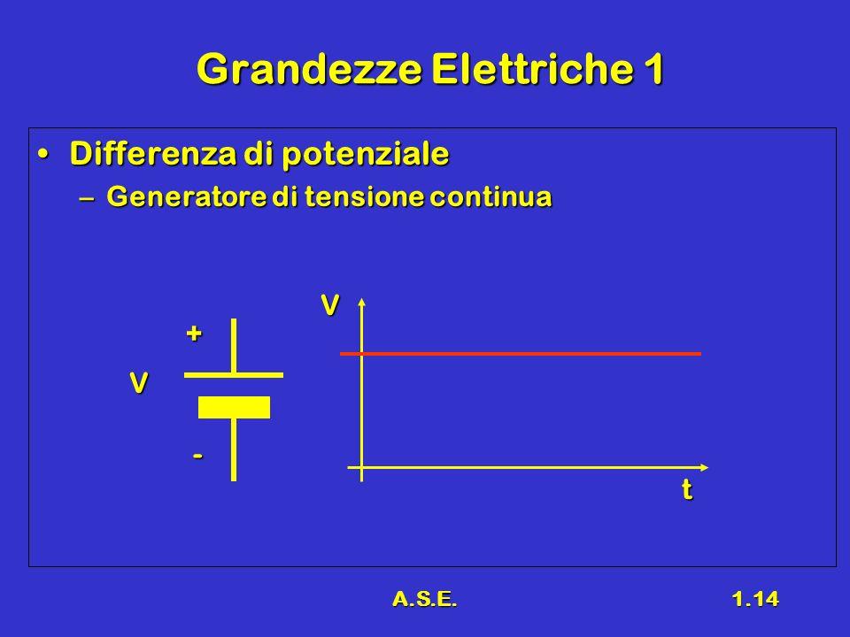 A.S.E.1.14 Grandezze Elettriche 1 Differenza di potenzialeDifferenza di potenziale –Generatore di tensione continua V - + V t