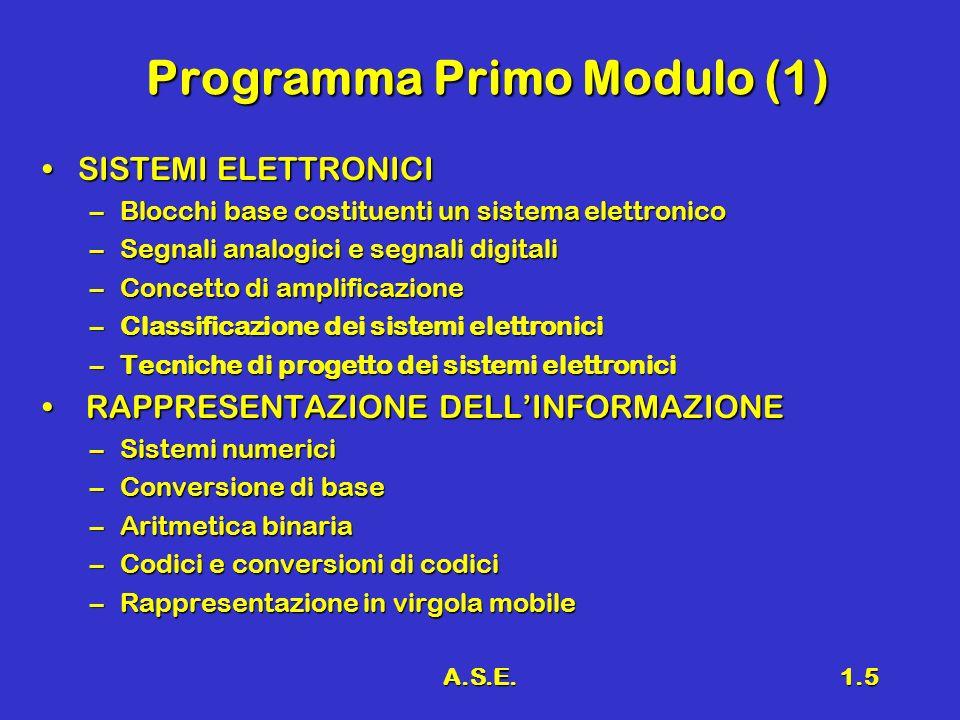 A.S.E.1.5 Programma Primo Modulo (1) SISTEMI ELETTRONICISISTEMI ELETTRONICI –Blocchi base costituenti un sistema elettronico –Segnali analogici e segnali digitali –Concetto di amplificazione –Classificazione dei sistemi elettronici –Tecniche di progetto dei sistemi elettronici RAPPRESENTAZIONE DELLINFORMAZIONE RAPPRESENTAZIONE DELLINFORMAZIONE –Sistemi numerici –Conversione di base –Aritmetica binaria –Codici e conversioni di codici –Rappresentazione in virgola mobile –Rappresentazione in virgola mobile