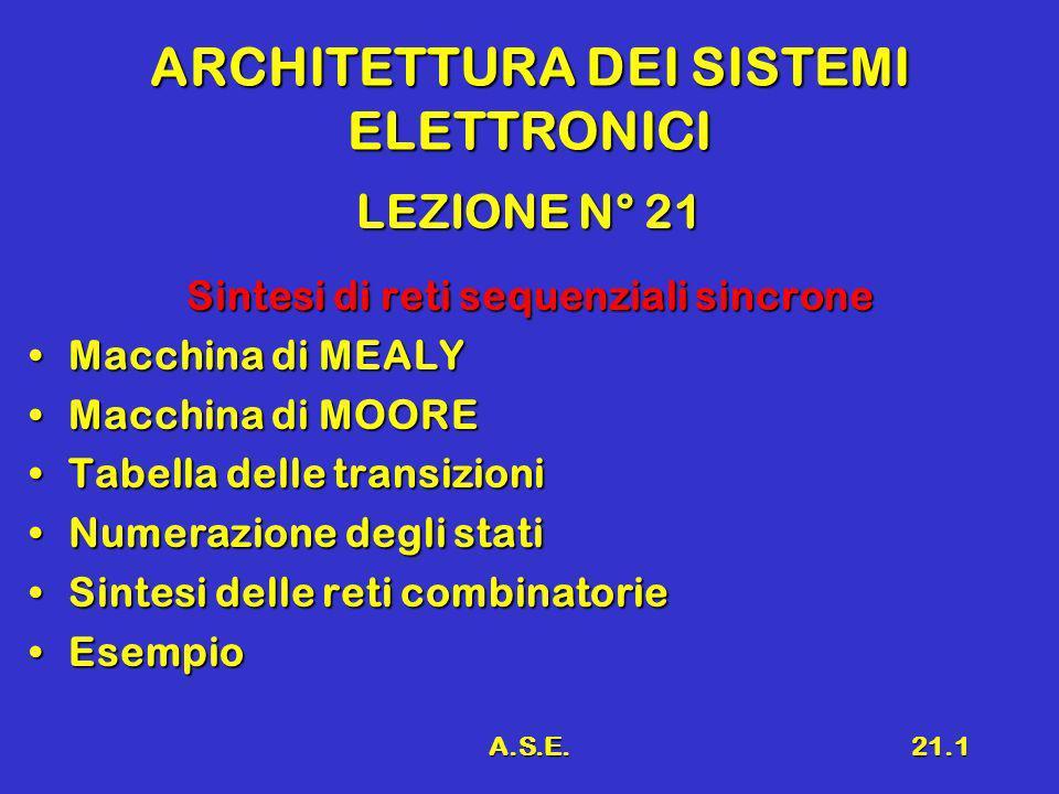 A.S.E.21.1 ARCHITETTURA DEI SISTEMI ELETTRONICI LEZIONE N° 21 Sintesi di reti sequenziali sincrone Macchina di MEALYMacchina di MEALY Macchina di MOOR