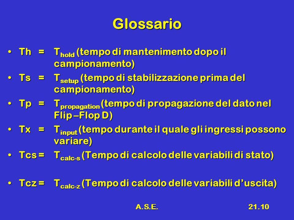 A.S.E.21.10 Glossario Th= T hold (tempo di mantenimento dopo il campionamento)Th= T hold (tempo di mantenimento dopo il campionamento) Ts=T setup (tem