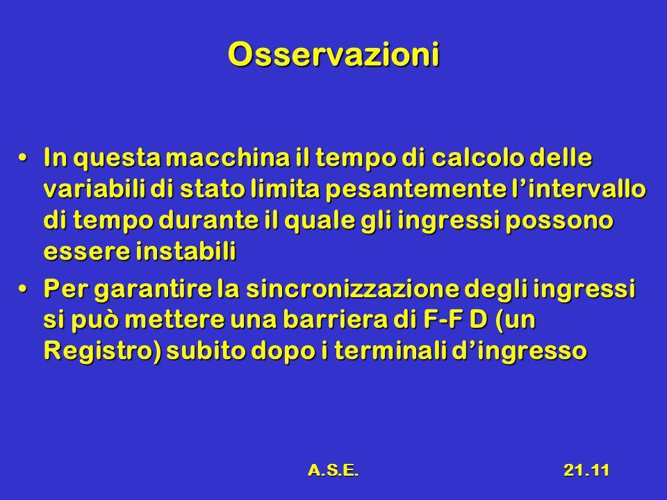 A.S.E.21.11 Osservazioni In questa macchina il tempo di calcolo delle variabili di stato limita pesantemente lintervallo di tempo durante il quale gli
