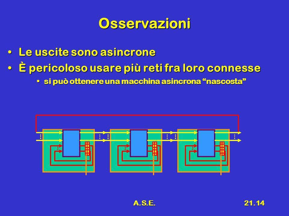 A.S.E.21.14 Osservazioni Le uscite sono asincroneLe uscite sono asincrone È pericoloso usare più reti fra loro connesseÈ pericoloso usare più reti fra