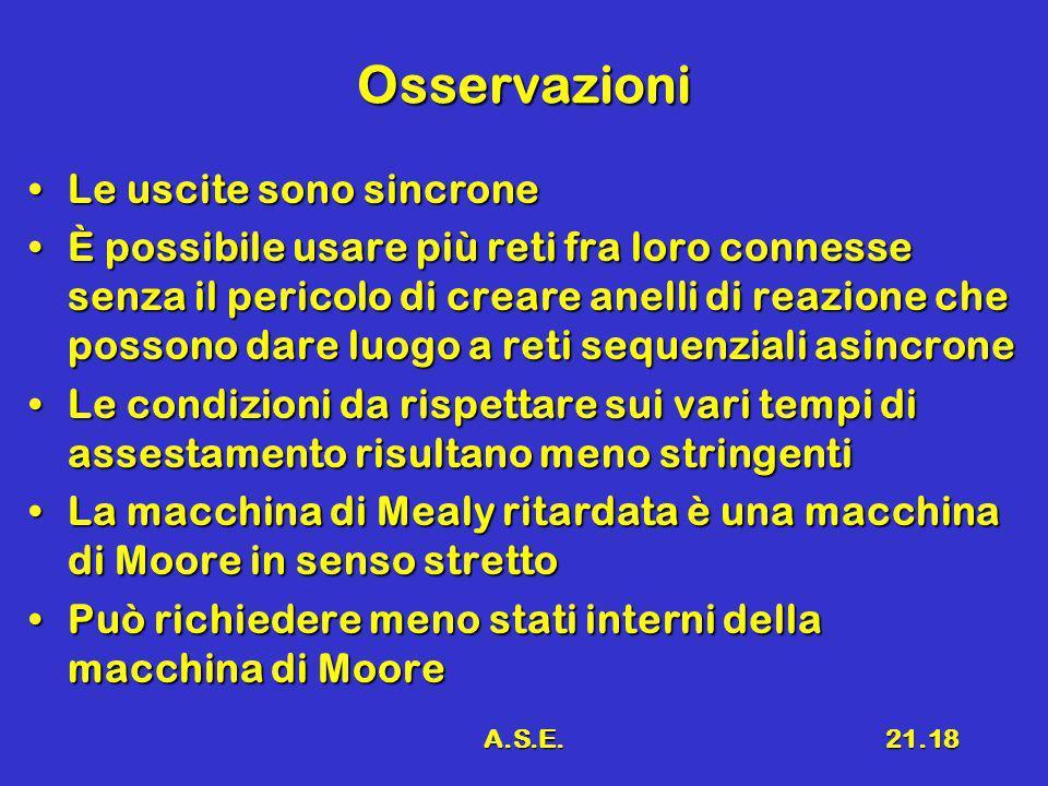 A.S.E.21.18 Osservazioni Le uscite sono sincroneLe uscite sono sincrone È possibile usare più reti fra loro connesse senza il pericolo di creare anell