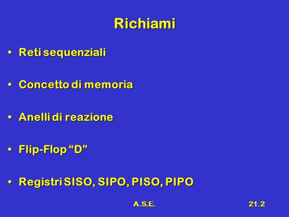 A.S.E.21.2 Richiami Reti sequenzialiReti sequenziali Concetto di memoriaConcetto di memoria Anelli di reazioneAnelli di reazione Flip-Flop DFlip-Flop