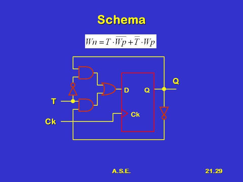 A.S.E.21.29 Schema D Q Ck Ck T Q