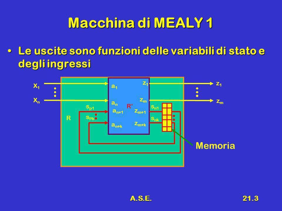 A.S.E.21.3 Macchina di MEALY 1 Le uscite sono funzioni delle variabili di stato e degli ingressiLe uscite sono funzioni delle variabili di stato e deg