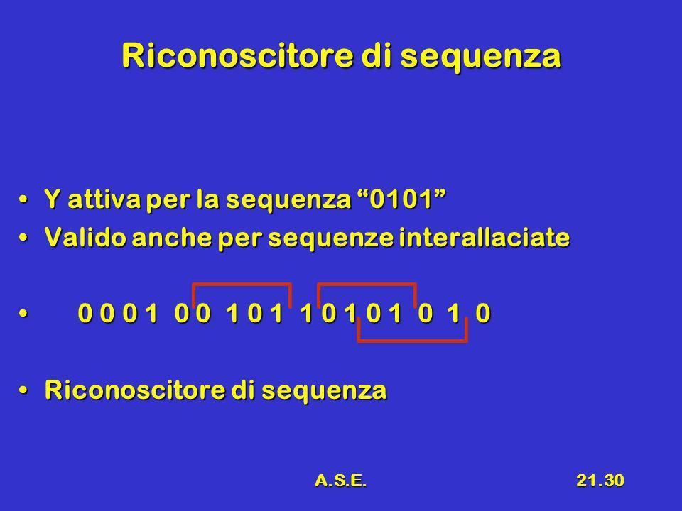 A.S.E.21.30 Riconoscitore di sequenza Y attiva per la sequenza 0101Y attiva per la sequenza 0101 Valido anche per sequenze interallaciateValido anche