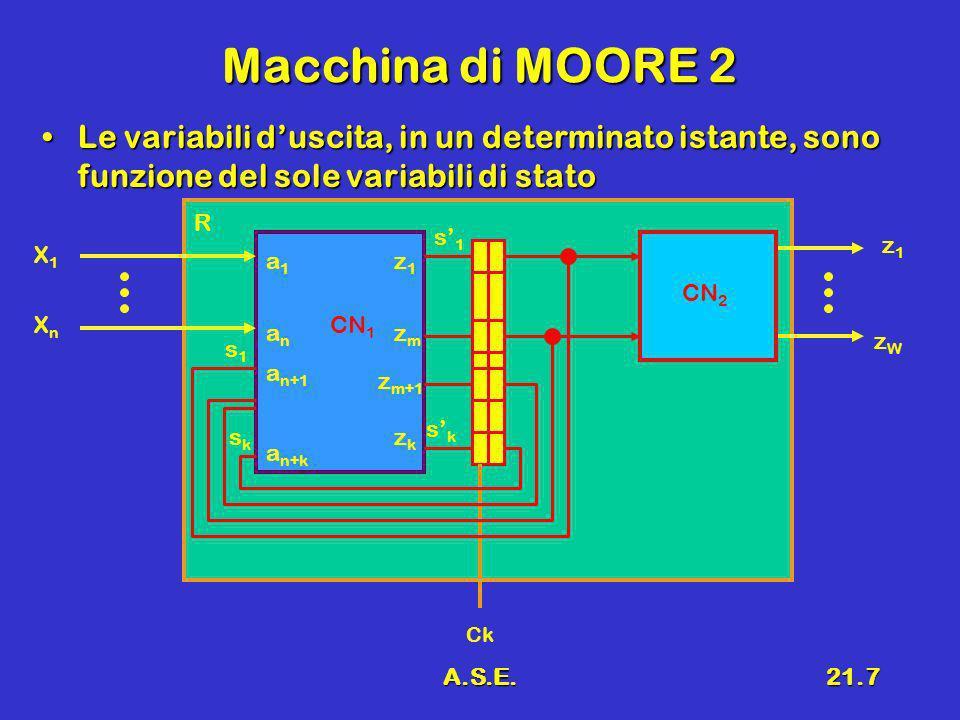 A.S.E.21.7 Macchina di MOORE 2 Le variabili duscita, in un determinato istante, sono funzione del sole variabili di statoLe variabili duscita, in un d