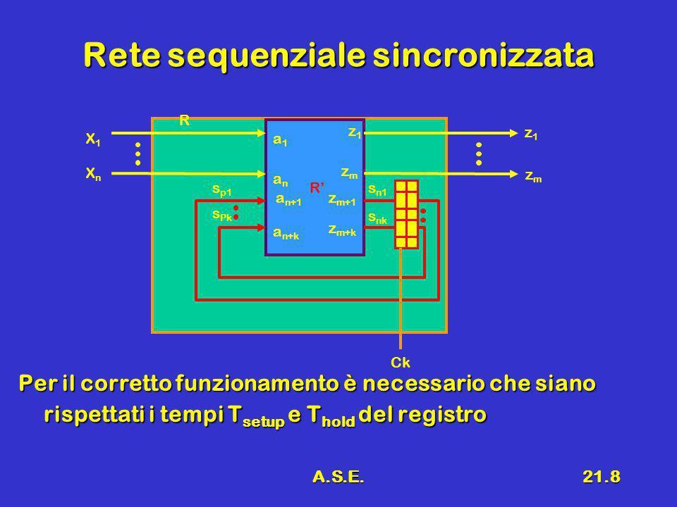 A.S.E.21.8 Rete sequenziale sincronizzata Per il corretto funzionamento è necessario che siano rispettati i tempi T setup e T hold del registro R R X1