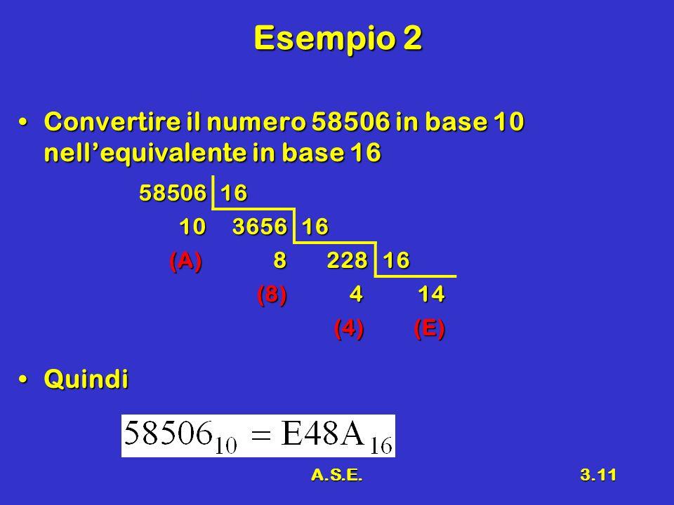 A.S.E.3.11 Esempio 2 Convertire il numero 58506 in base 10 nellequivalente in base 16Convertire il numero 58506 in base 10 nellequivalente in base 16 QuindiQuindi585061610365616 (A) (A) 822816 (8) (8)4 14 (4) (E) (E)