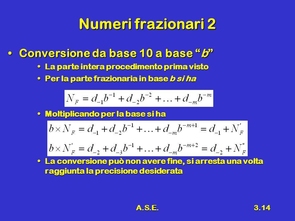 A.S.E.3.14 Numeri frazionari 2 Conversione da base 10 a base bConversione da base 10 a base b La parte intera procedimento prima vistoLa parte intera procedimento prima visto Per la parte frazionaria in base b si haPer la parte frazionaria in base b si ha Moltiplicando per la base si haMoltiplicando per la base si ha La conversione può non avere fine, si arresta una volta raggiunta la precisione desiderataLa conversione può non avere fine, si arresta una volta raggiunta la precisione desiderata