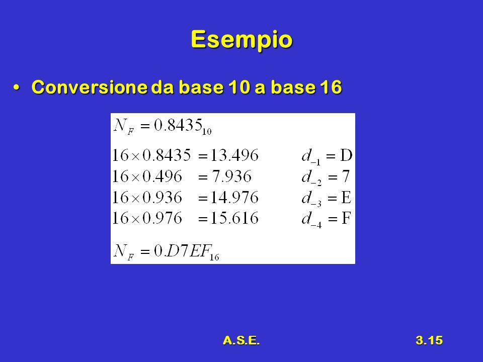A.S.E.3.15 Esempio Conversione da base 10 a base 16Conversione da base 10 a base 16