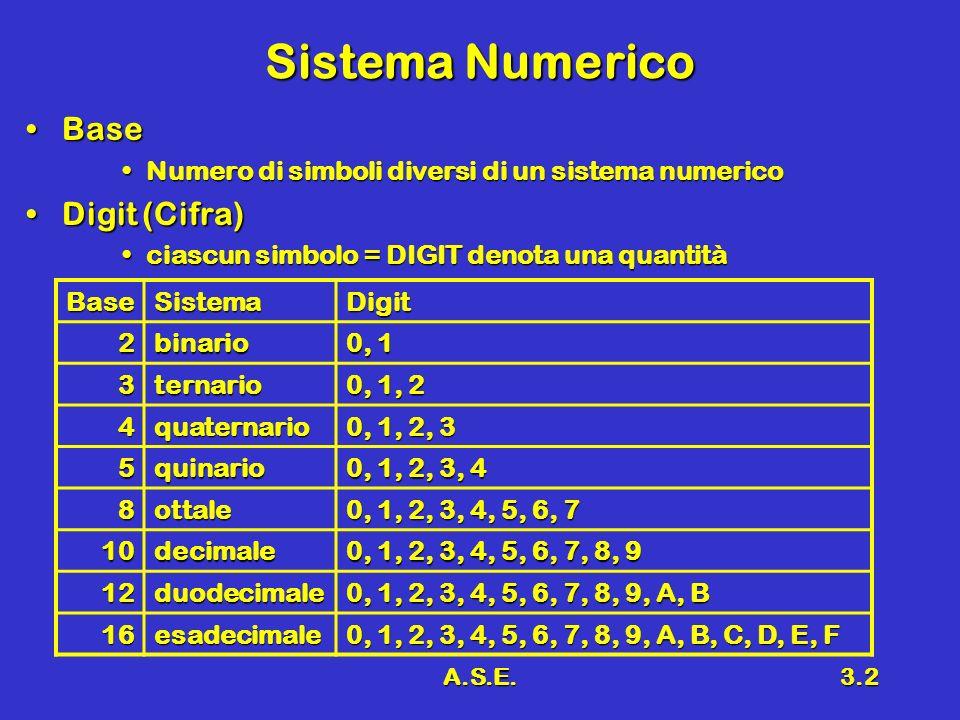 A.S.E.3.2 Sistema Numerico BaseBase Numero di simboli diversi di un sistema numericoNumero di simboli diversi di un sistema numerico Digit (Cifra)Digit (Cifra) ciascun simbolo = DIGIT denota una quantitàciascun simbolo = DIGIT denota una quantità BaseSistemaDigit 2binario 0, 1 3ternario 0, 1, 2 4quaternario 0, 1, 2, 3 5quinario 0, 1, 2, 3, 4 8ottale 0, 1, 2, 3, 4, 5, 6, 7 10decimale 0, 1, 2, 3, 4, 5, 6, 7, 8, 9 12duodecimale 0, 1, 2, 3, 4, 5, 6, 7, 8, 9, A, B 16esadecimale 0, 1, 2, 3, 4, 5, 6, 7, 8, 9, A, B, C, D, E, F